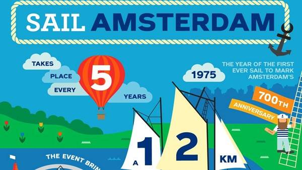 SAIL 2015 infographic