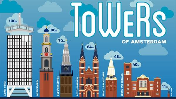 Towers of Amsterdam