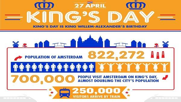 King's Day Amsterdam Infographic